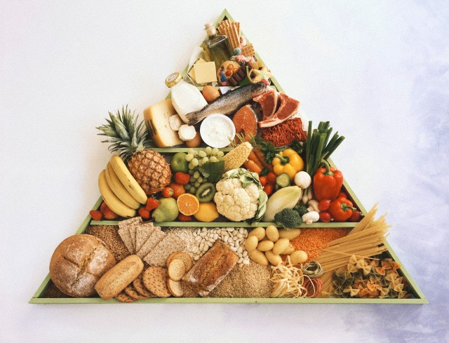 Συμβουλές Διατροφής